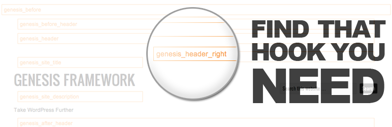 Visual Hook Guide — The Genesis Developer's Handbook